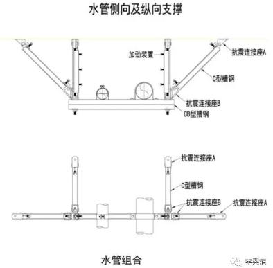 给排水抗震支架(图2)