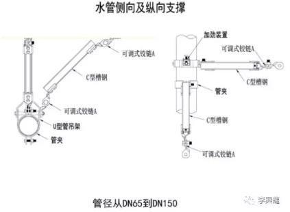 给排水抗震支架(图5)