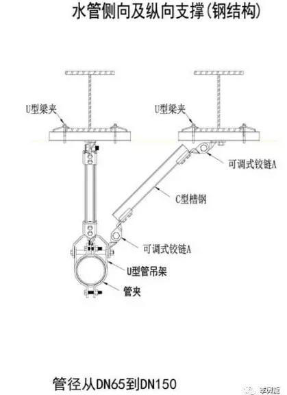 给排水抗震支架(图6)