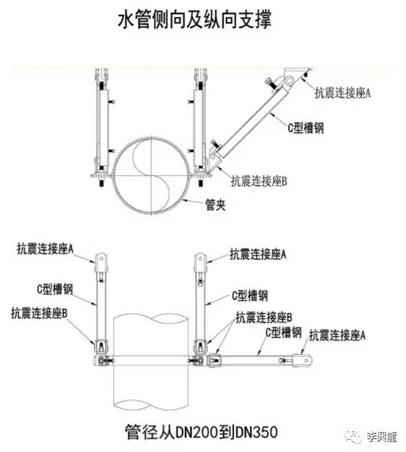 给排水抗震支架(图7)